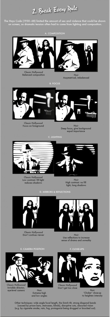 film_rules_guides_cinematic_vr_noir